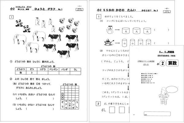 SS2年生をサラッと総復習(1学期)
